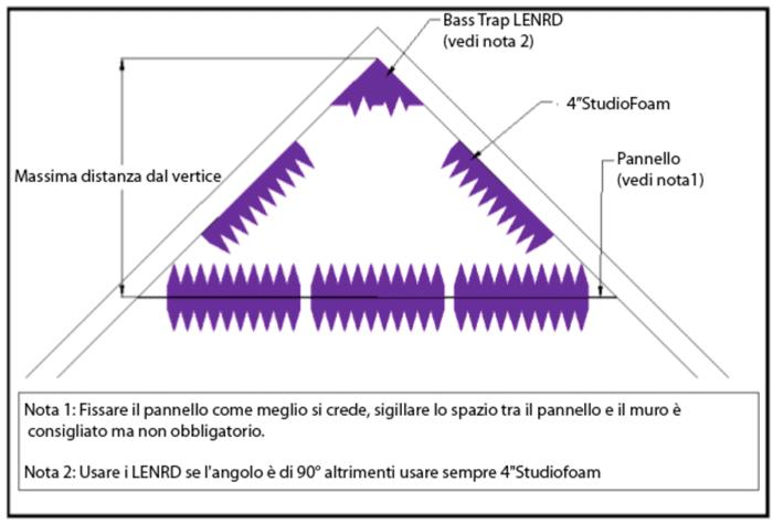 trattamento-acustico-soffitto-concavo